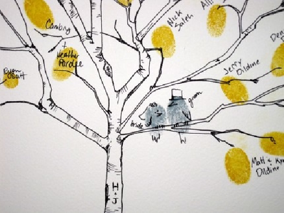 Tendência - Árvore de impressões digitais