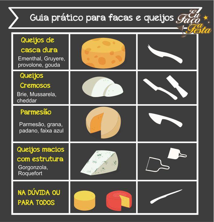 Tipos de faca para queijos